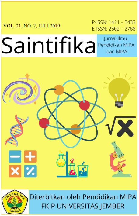 Cover Jurnal Saintifika Vol. 21, No. 2. Juli 2019
